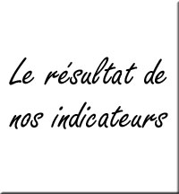 Indicateurs Qualité
